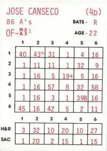 1986 Replay Baseball Game Card