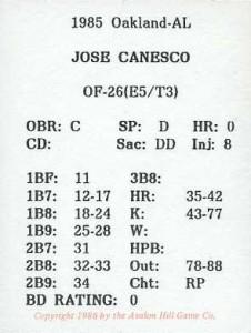 1986 Avalon Hill 'Canesco' Game Co. Game Card